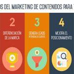 Por qué contratar los servicios de las agencias de marketing de contenidos en México