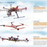 Tipos de drones en la actualidad: Drones de uso comercial