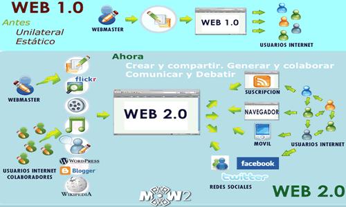web y viajes 4
