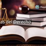 Las ramas del derecho en Uruguay y su importancia