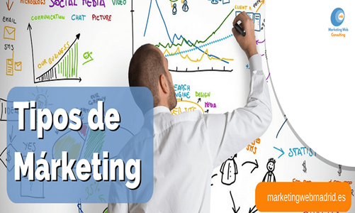 tipos-de-marketing 4