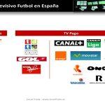 Redes sociales el futuro de los derechos televisivos en el fútbol