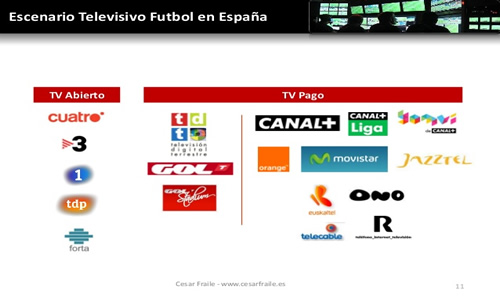 analisis-derechos-television-3